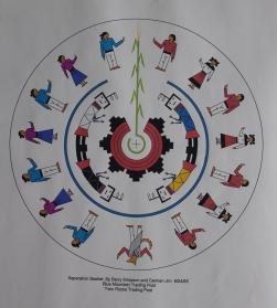 Separation Navajo : Hopi 082495
